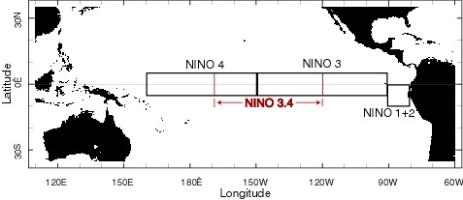 Figura 2. Región 3.4 El Niño (5°N-5°S y 120-170°W).