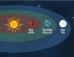 zona_habitable